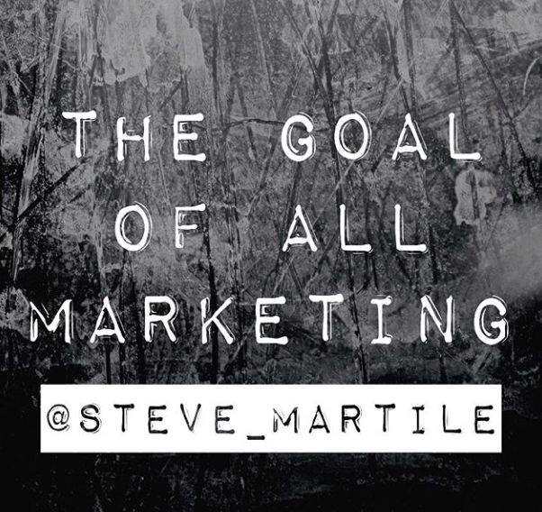 Marketing, The Goal of All Marketing